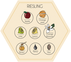 aromi-riesling
